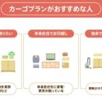佐川急便の単身パックはカーゴプラン!サイズ・荷物・料金の注意点を紹介